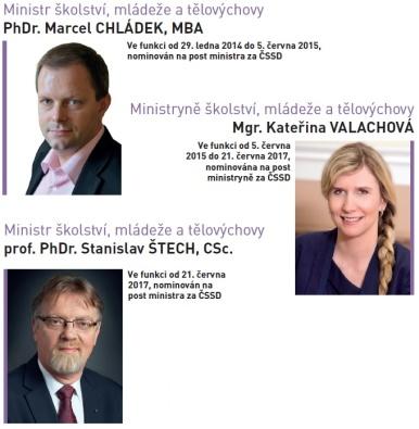 Marcel Chládek_Kateřina Valachová_Stanislav Štech