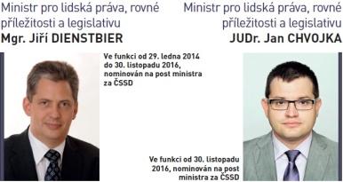 Jiří Dienstbier_Jan Chvojka