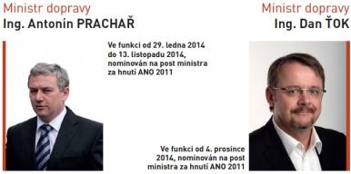 Antonín Prachař_Dan Ťok