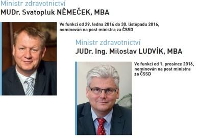 Svatopluk Němeček_Miloslav Ludvík